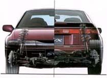 Design Entwicklung Des Subaru Svx